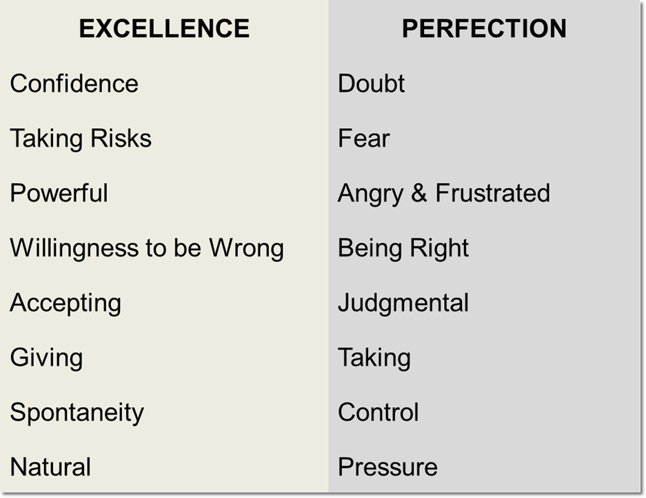 excellence-vs-perfection.png